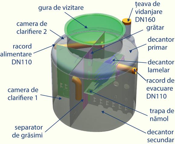 componente-fosa-septica-primus